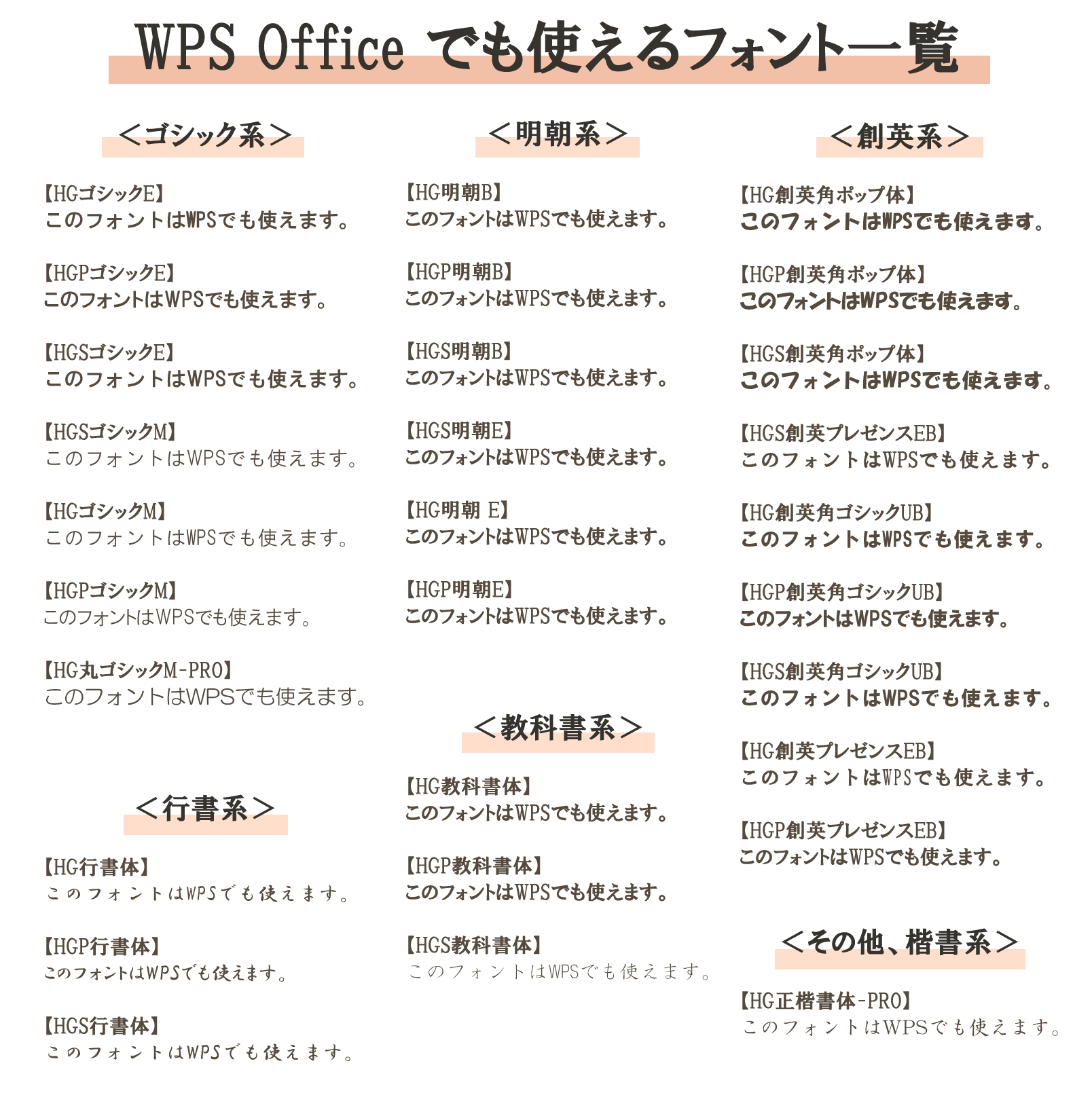 WPS Office でも使えるフォント一覧