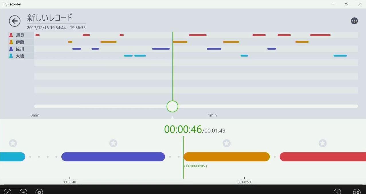 TruRecoderは話し手を色分けして再生できる