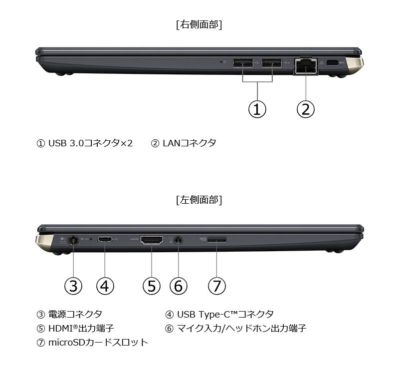 Dynabook G(GZ)の2020年春モデルの接続口