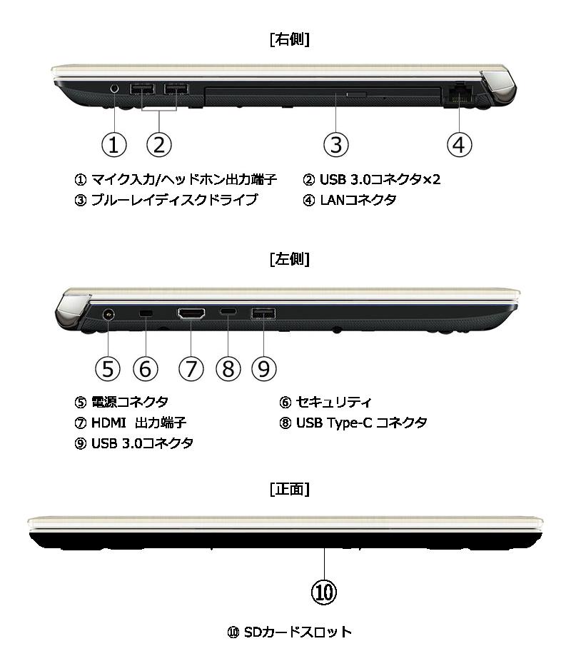Dynabook AZ66シリーズの接続口一覧