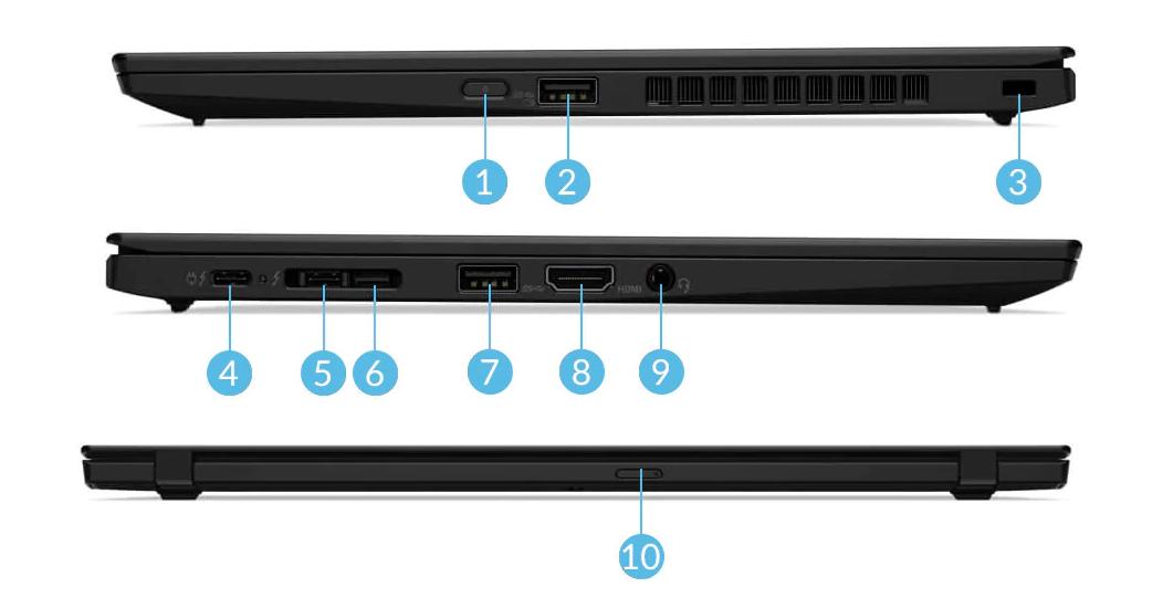 X1 Carbon・2020年モデル(8th-Gen)の接続口