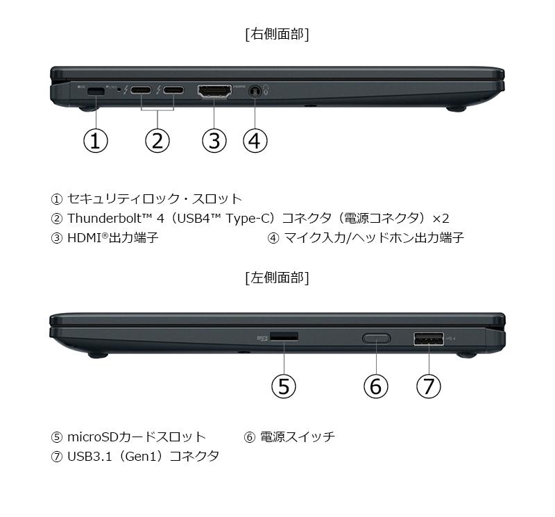 Dynabook「V8、V6(直販VZ/HP、VZ/HR)」シリーズの接続口