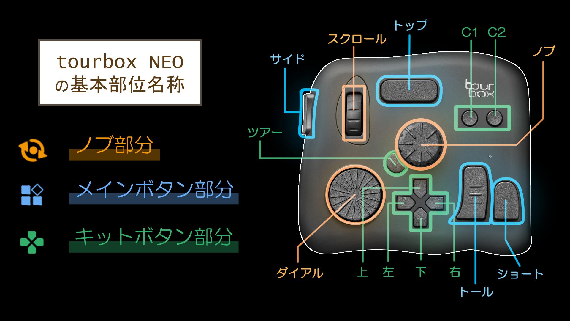 「TourBox NEO」の基本部位名称