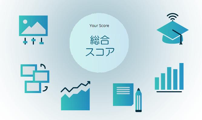 「WebXPRT3」の総合スコア(Your Score)
