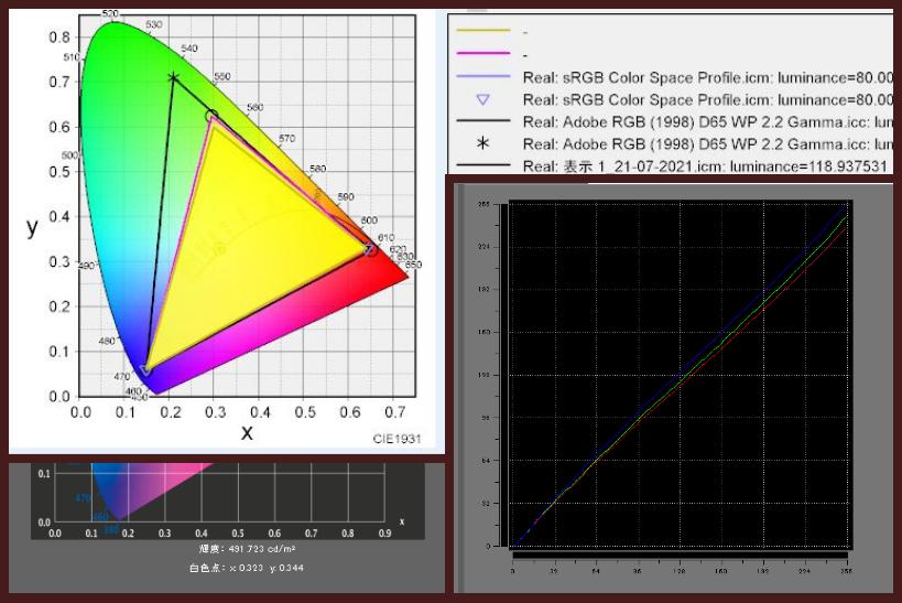 「HP Pavilion Aero 13-be」のディスプレイ情報まとめ、sRGBカバー率100%
