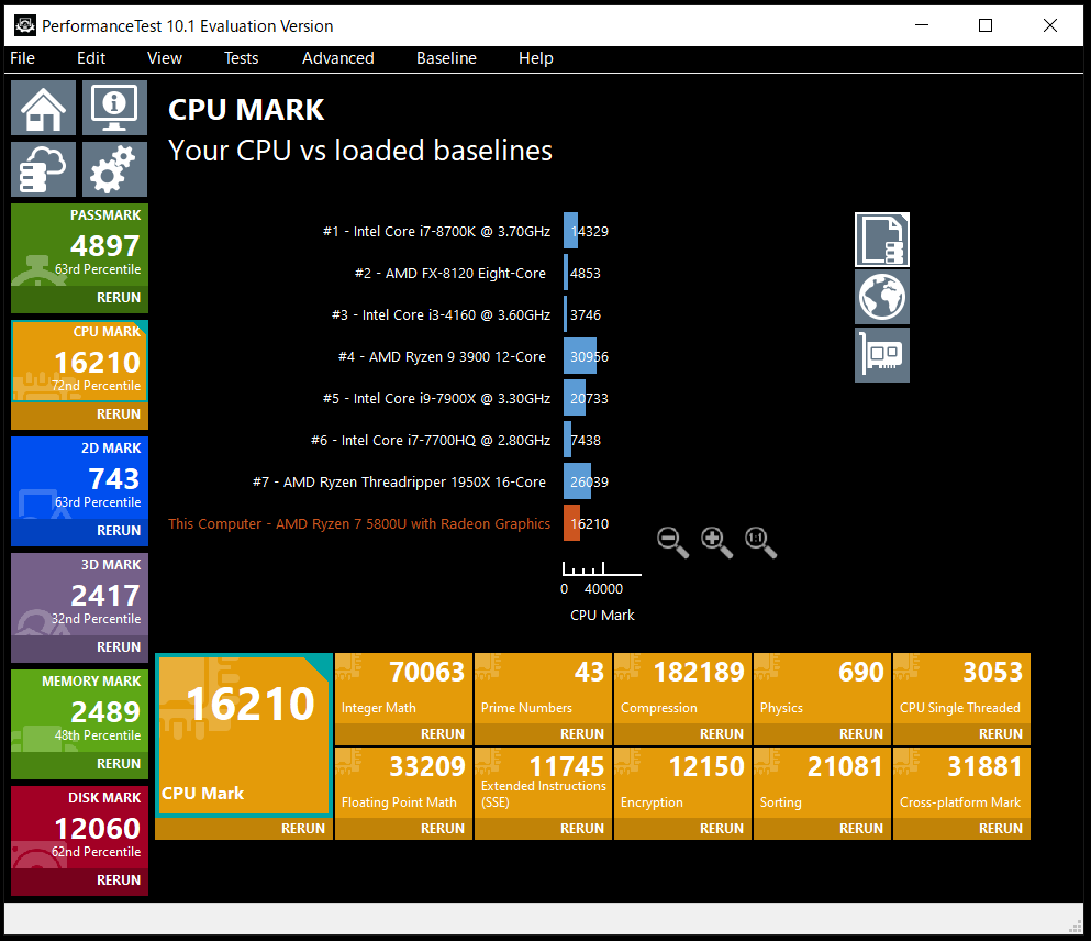 「HP Pavilion Aero 13-be」Ryzen7 5800U、メモリ16GB(8×2)のCPUMark結果