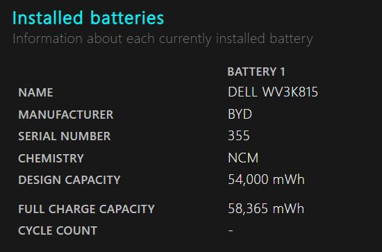 「Dell Inspiron 15(5515)」のバッテリー