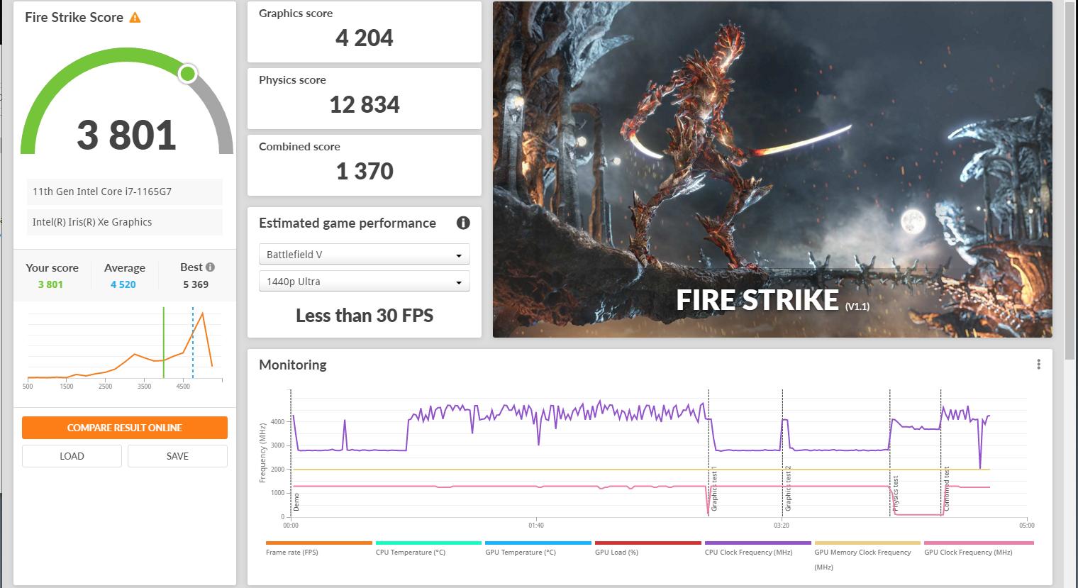 MOUSE「DAIV 4P」でFire Strike計測結果