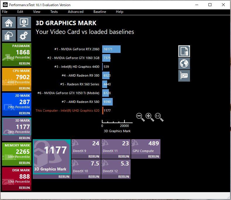 NEC「Direct DA(S)」i5-8265U搭載機の3D Graphics Mark