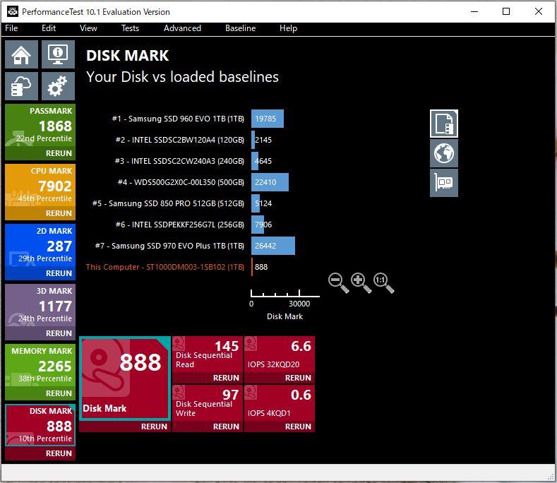 NEC「Direct DA(S)」i5-8265U搭載機のMemory Mark